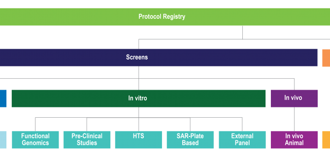 Global-Research-Protocol-Registration-Page_r1-670x335