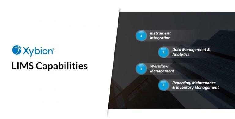 Understand LIMS lab data management capabilities