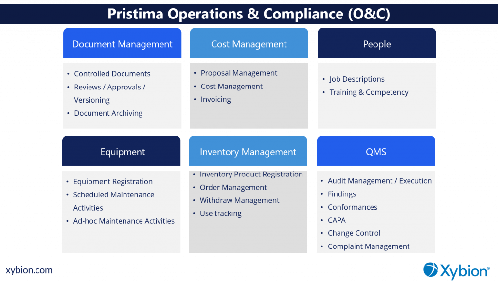 Pristima XD Operations and Compliance