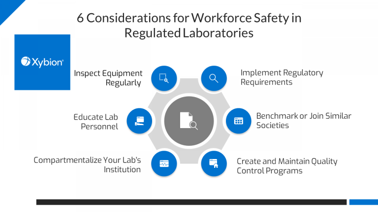 6 Considerations for Workforce Safety in Regulated Laboratories