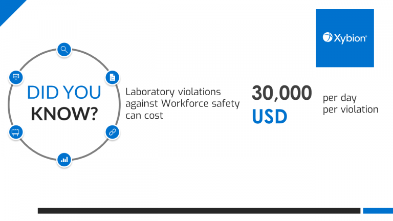 Laboratory violations against workforce safety can cost 30k USD per day per violation